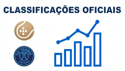 classificacao semanal teste