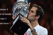 Nota 20 para Roger Federer